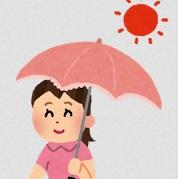 傘をさす女性イラスト